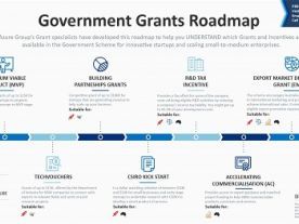 Government Grants and Incentives: Which one is right for my Business?