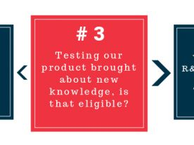R&D: Testing our Product brought about new Knowledge, is that Eligible?